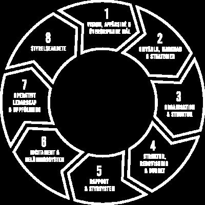 pragati-metod-lonsamhetshjul